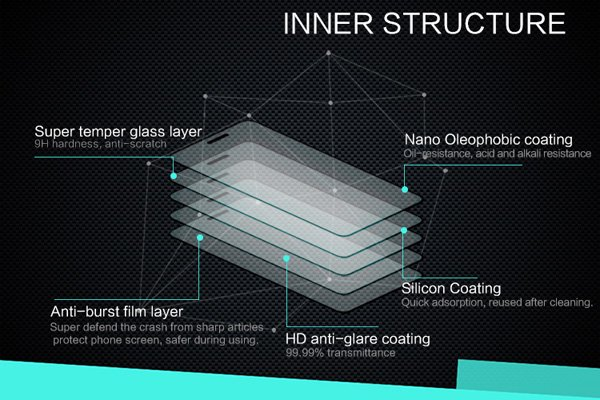 【ネコポス送料無料】XIAOMI(小米)紅米NOTE3  強化ガラスフィルム ナノコーティング 硬度9H  [7]