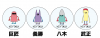 KEYTALK 学祭バッジ<img class='new_mark_img2' src='//img.shop-pro.jp/img/new/icons1.gif' style='border:none;display:inline;margin:0px;padding:0px;width:auto;' />