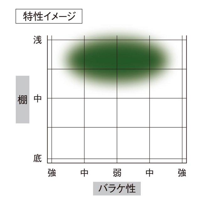 【一景】浅棚ダンゴのサムネイル画像