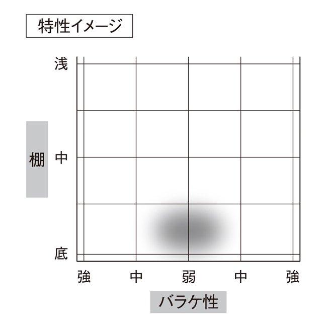 【一景】底麩ダンゴのサムネイル画像