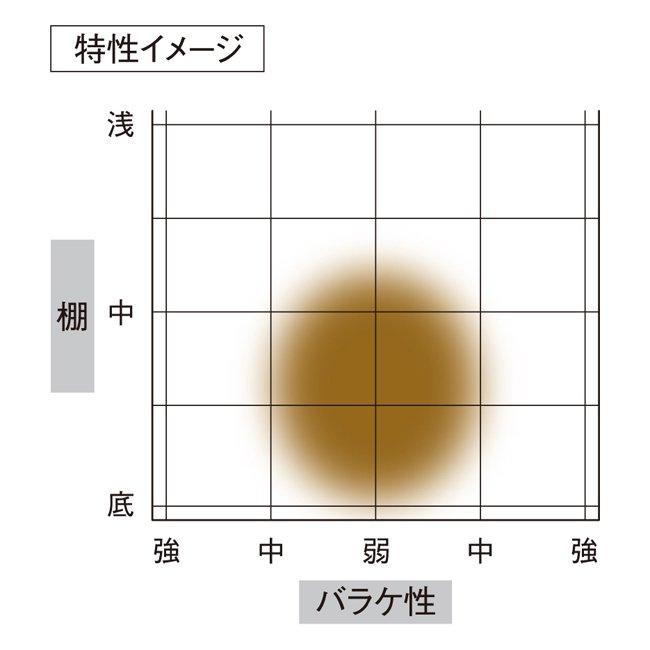 【一景】ソフトグルテンのサムネイル画像