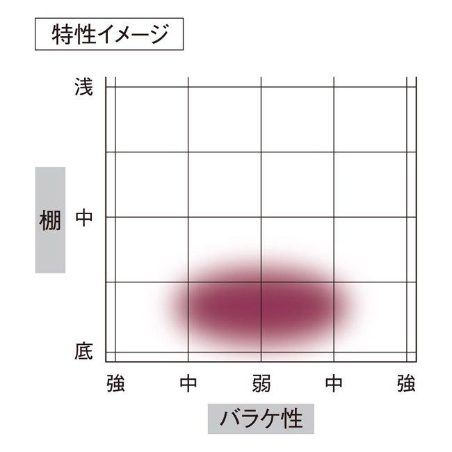【一景】大豆グルテンのサムネイル画像