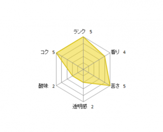 <img class='new_mark_img1' src='https://img.shop-pro.jp/img/new/icons14.gif' style='border:none;display:inline;margin:0px;padding:0px;width:auto;' />キリアイニ・ティカギキ組合