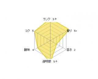 <img class='new_mark_img1' src='https://img.shop-pro.jp/img/new/icons24.gif' style='border:none;display:inline;margin:0px;padding:0px;width:auto;' />ブラジルCOE/サンタ・イザベル・ファゼンダ・natural