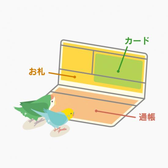 TORIOCHIRI 通帳ケース 商品の様子
